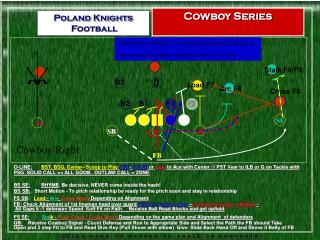 Cowboy Series Instructional
