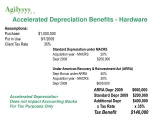 Accelerated Depreciation Benefits - Hardware