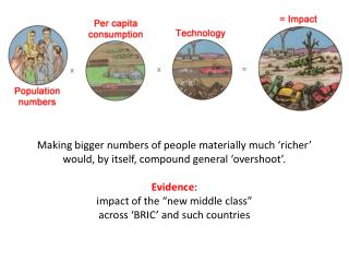 Making bigger numbers of people materially much 'richer' would, by itself, compound general 'overshoot'. Evidence : imp