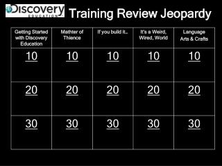 Training Review Jeopardy