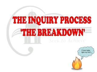 THE INQUIRY PROCESS  'THE BREAKDOWN'