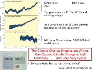 "Since 1850:		Ref:  IPCC-AR4 Temperature is up 1°C (1.8°F) and climbing steeply Sea Level is up 2 cm (5"") and climbing f"