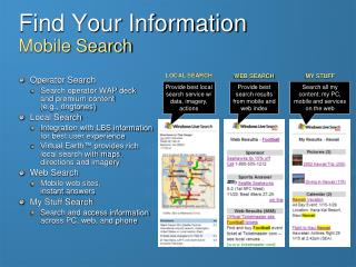 Find Your Information Mobile Search