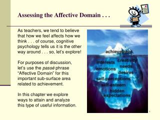 Assessing the Affective Domain . . .