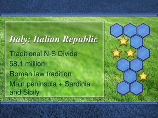 Italy: Italian Republic
