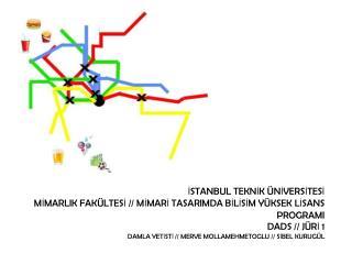+ Harita üzerinde, Taskısla'dan cıktıkan sonra evinize gitmek icin  en sık  tercih ettiginiz rotayı çiziniz.