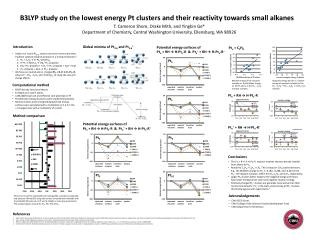 B3LYP study on the lowest energy Pt clusters and their reactivity towards small alkanes T. Cameron Shore, Drake Mith, a