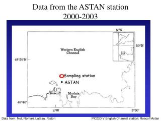 Data from the ASTAN station 2000-2003