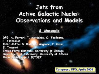 Jets from  Active Galactic Nuclei: Observations and Models