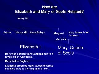 How are  Elizabeth and Mary of Scots Related?