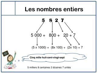 Les nombres entiers