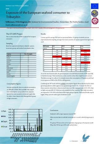 Exposure of the European seafood consumer to Tributyltin