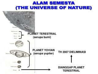 ALAM SEMESTA (THE UNIVERSE OF NATURE)
