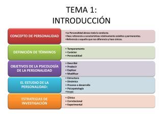 TEMA 1: INTRODUCCIÓN