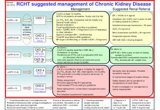 **   3 months proteinuria or microalbuminuria           If none of the previous criteria