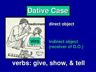 Dative Case