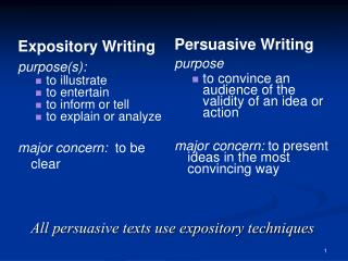 Expository Writing purpose(s): to illustrate to entertain to inform or tell to explain or analyze major concern:   to b