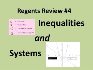 Regents Review #4