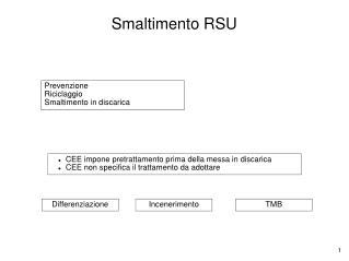 Smaltimento RSU