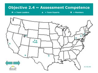 Objective 2.4 ~ Assessment Competence = Team Leaders                            = Team Experts		= Members