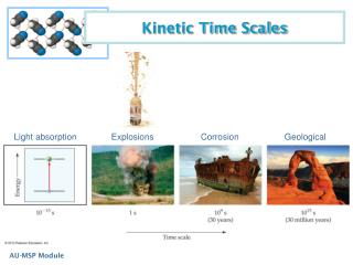 Kinetic Time Scales