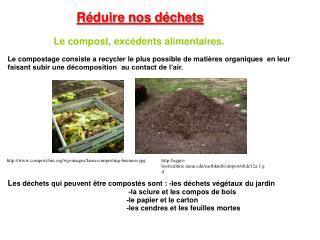 Réduire nos déchets Le compost, excédents alimentaires.