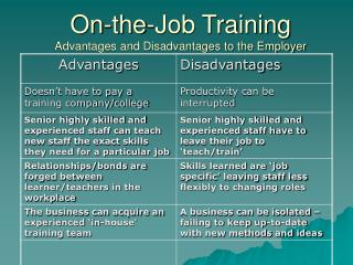 On-the-Job Training  Advantages and Disadvantages to the Employer