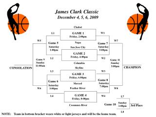 James Clark Classic   December 4, 5, 6, 2009