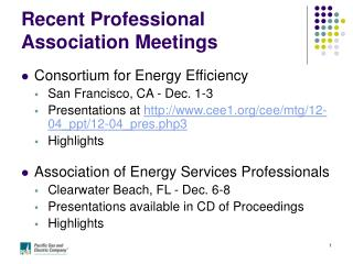 Recent Professional Association Meetings