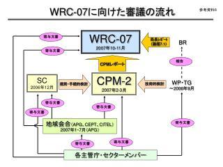 CPM-2 2007 年 2-3 月