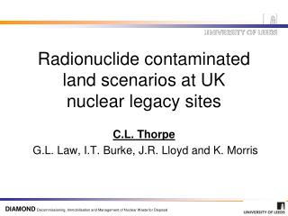 Radionuclide contaminated land scenarios at UK nuclear legacy sites