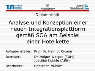 Analyse und Konzeption einer neuen Integrationsplattform gemäß SOA am Beispiel einer Hotelkette