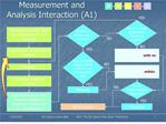 Measurement and Analysis Interaction A1