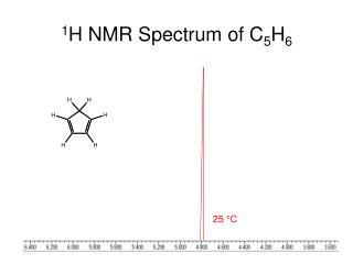 1 H NMR Spectrum of C 5 H 6