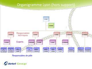 Organigramme Lyon (hors support)