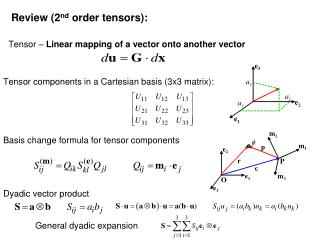 Review (2 nd  order tensors):