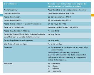 Convenio Internacional para facilitar la importación de muestras comerciales y material de publicidad