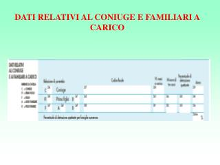 DATI RELATIVI AL CONIUGE E FAMILIARI A CARICO