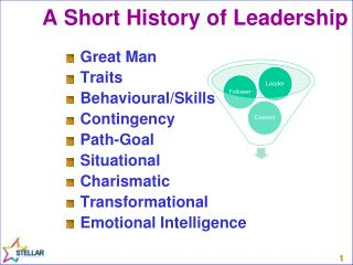 A Short History of Leadership