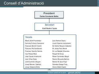 Consell d'Administració