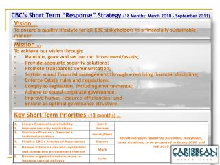 """CBC's Short Term """"Response"""" Strategy  (18 Months: March 2010 – September 2011)"""