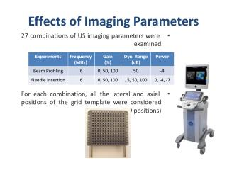 Effects of Imaging Parameters
