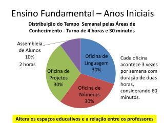 Ensino Fundamental � Anos Iniciais