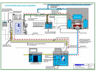 SYSTEM PIPING AND LAYOUT DIAGRAM