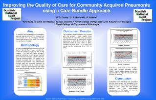 Improving the Quality of Care for Community Acquired Pneumonia using a Care Bundle Approach P. G. Davey 1 , C. E. Buckn