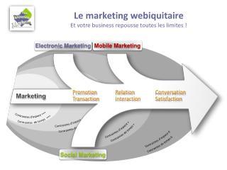 Le marketing  webiquitaire Et votre business repousse toutes les limites !