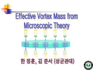 Effective Vortex Mass from Microscopic Theory