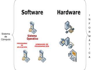 Sistema de Cómputo