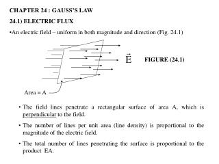 CHAPTER 24 : GAUSS'S LAW 24.1) ELECTRIC FLUX An electric field – uniform in both magnitude and direction (Fig. 24.1)