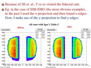 Because of JH et. al., I've re-visited the fiducial cuts.